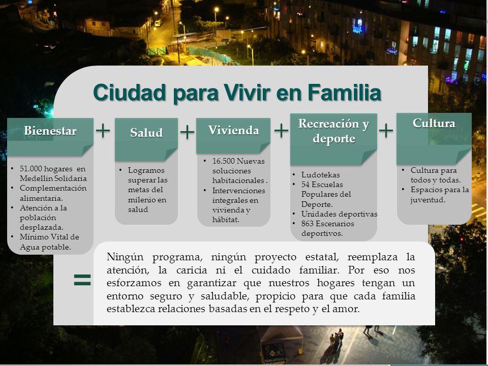 Ciudad para Vivir en Familia