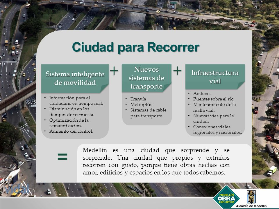 Ciudad para Recorrer Nuevos sistemas de transporte