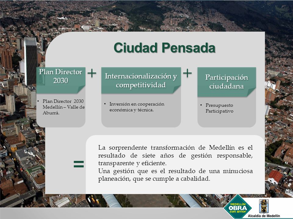Ciudad Pensada Plan Director 2030