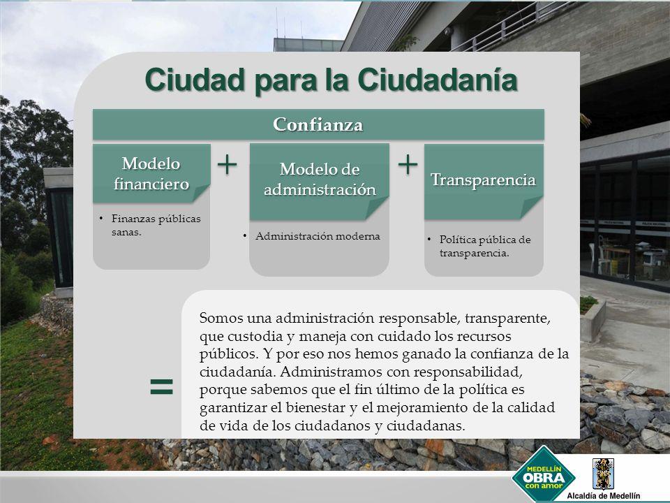 Ciudad para la Ciudadanía