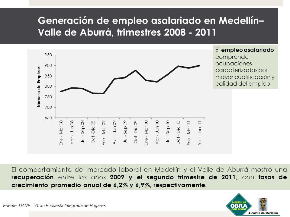 Generación de empleo asalariado en Medellín–Valle de Aburrá, trimestres 2008 - 2011