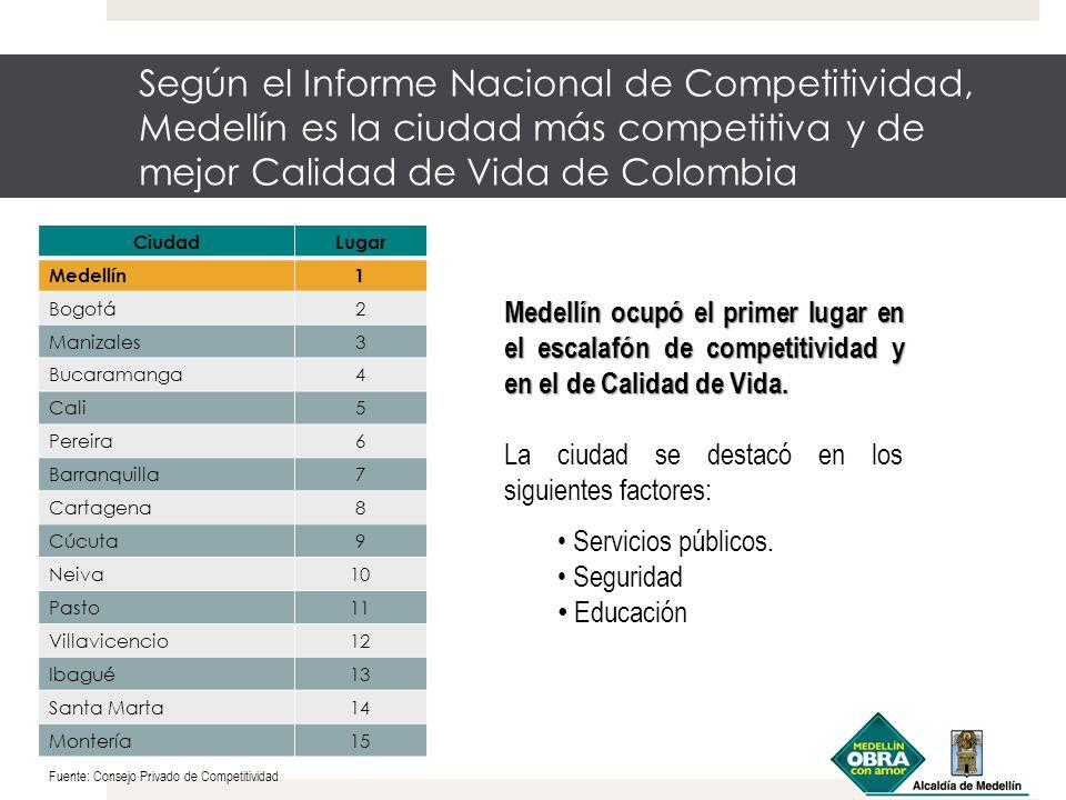 Según el Informe Nacional de Competitividad, Medellín es la ciudad más competitiva y de mejor Calidad de Vida de Colombia