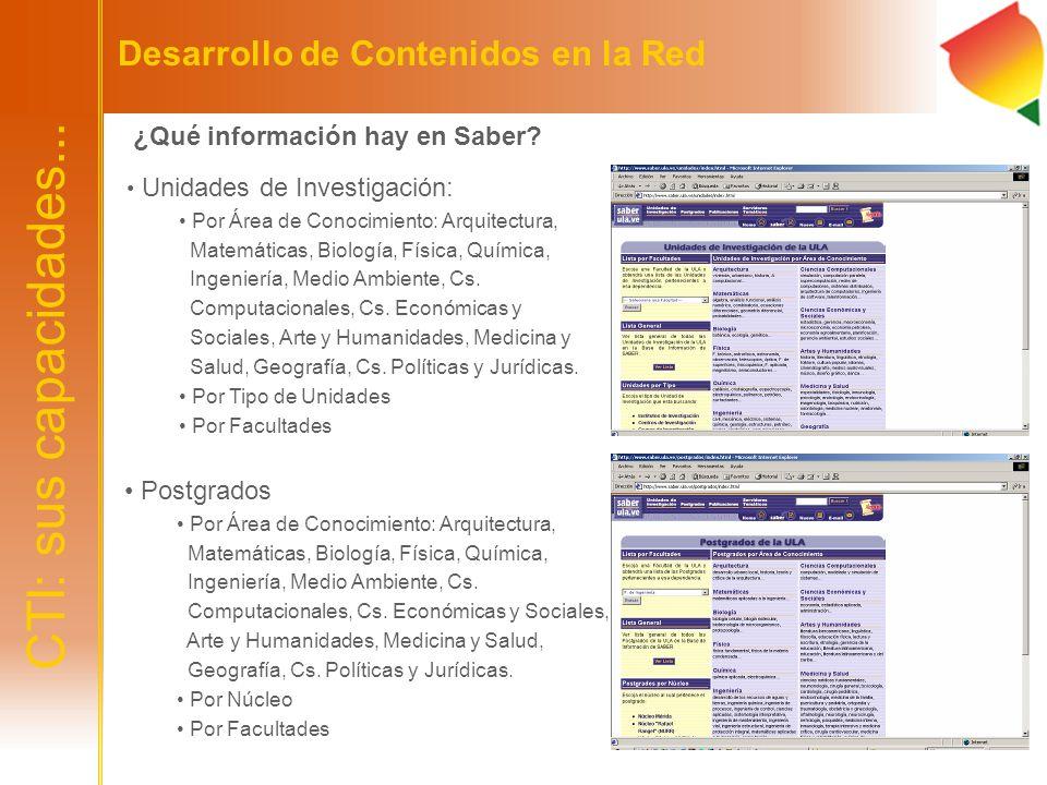 CTI: sus capacidades... Desarrollo de Contenidos en la Red Postgrados