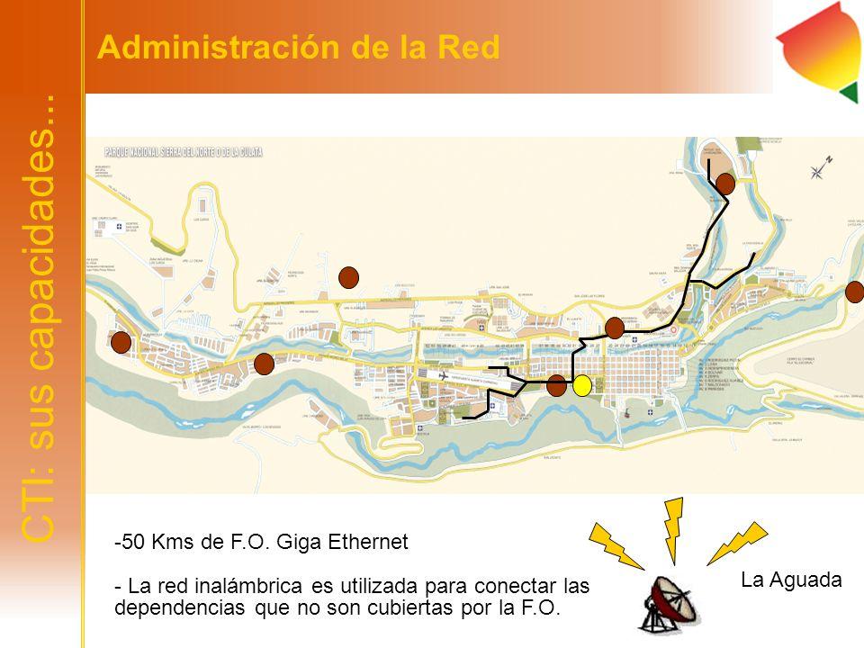 CTI: sus capacidades... Administración de la Red 49 clientes 2.4