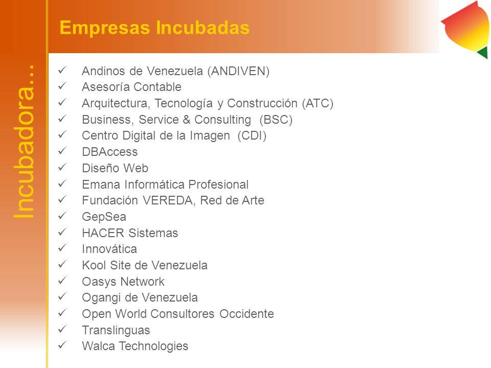 Incubadora... Empresas Incubadas Andinos de Venezuela (ANDIVEN)