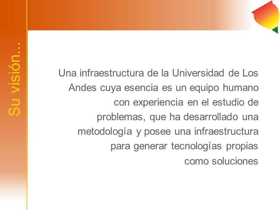 Una infraestructura de la Universidad de Los Andes cuya esencia es un equipo humano con experiencia en el estudio de problemas, que ha desarrollado una metodología y posee una infraestructura para generar tecnologías propias como soluciones