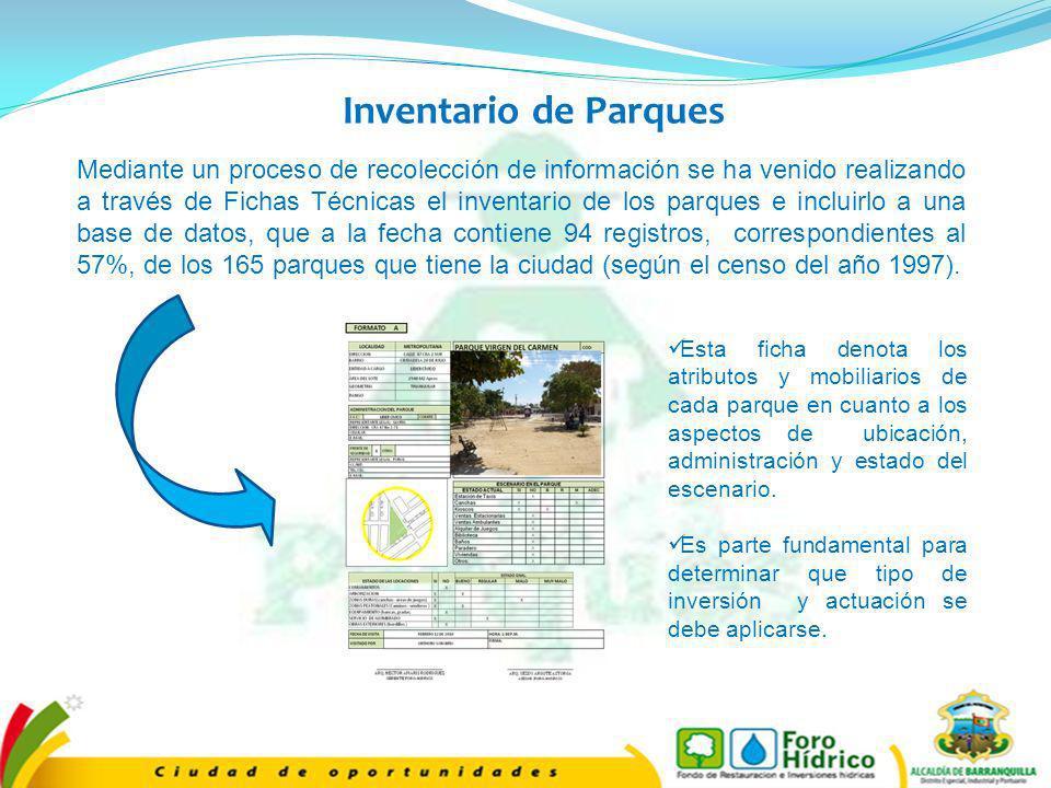Inventario de Parques