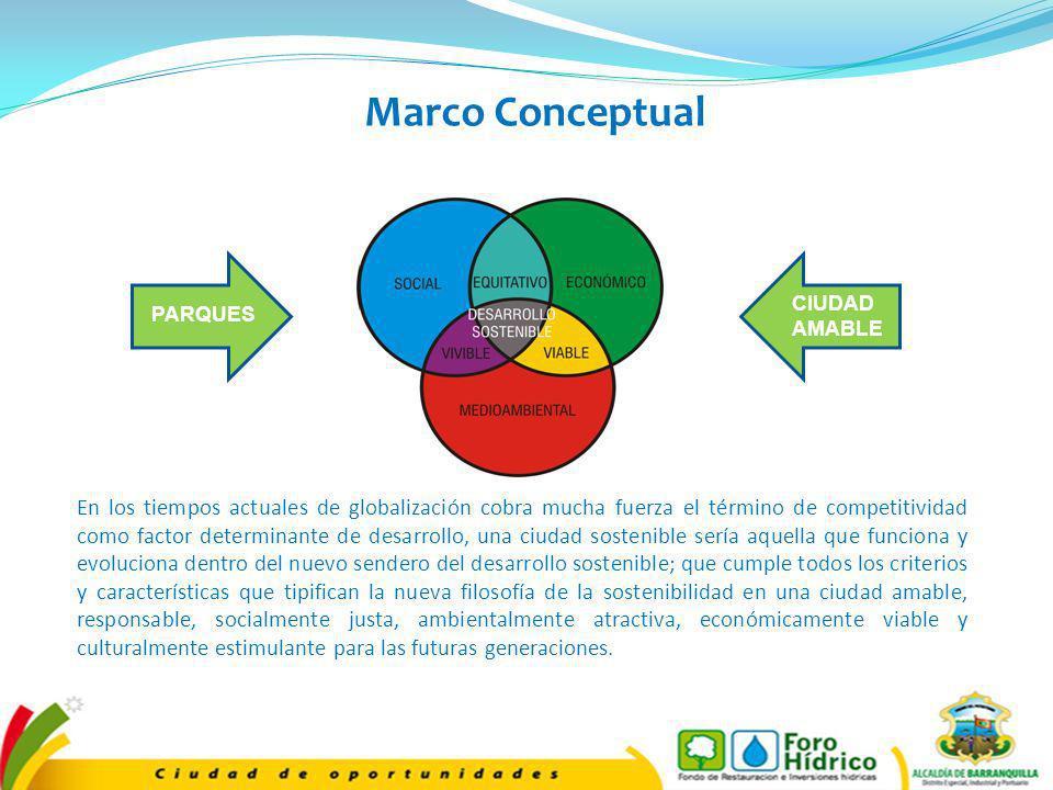 Marco Conceptual CIUDAD. AMABLE. PARQUES.