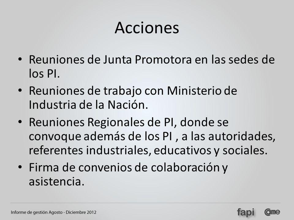 Acciones Reuniones de Junta Promotora en las sedes de los PI.