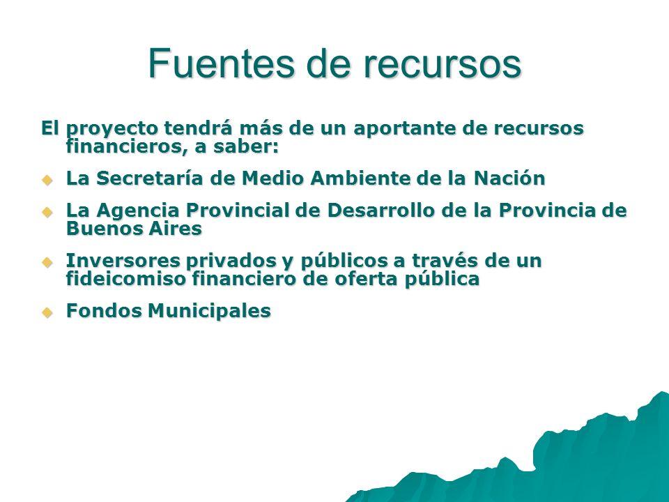 Fuentes de recursos El proyecto tendrá más de un aportante de recursos financieros, a saber: La Secretaría de Medio Ambiente de la Nación.