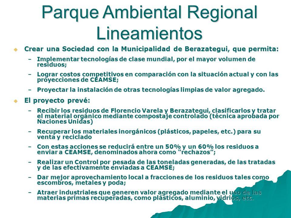 Parque Ambiental Regional Lineamientos