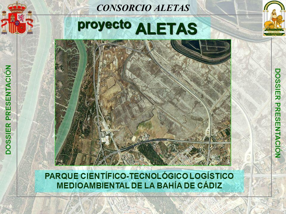 proyecto ALETAS CONSORCIO ALETAS