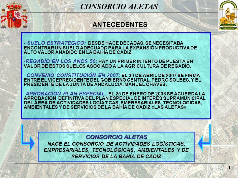CONSORCIO ALETAS ANTECEDENTES CONSORCIO ALETAS