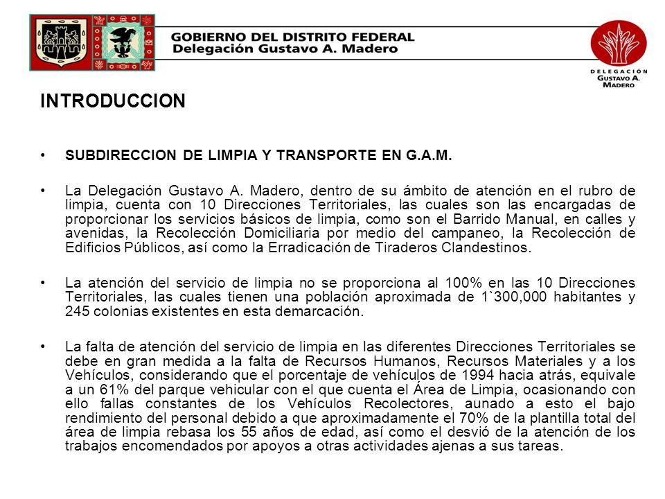 INTRODUCCION SUBDIRECCION DE LIMPIA Y TRANSPORTE EN G.A.M.