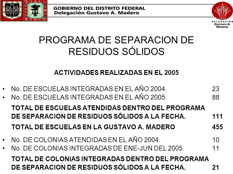 PROGRAMA DE SEPARACION DE RESIDUOS SÓLIDOS ACTIVIDADES REALIZADAS EN EL 2005