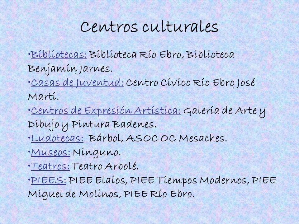 Centros culturales Bibliotecas: Biblioteca Río Ebro, Biblioteca Benjamin Jarnes. Casas de Juventud: Centro Cívico Río Ebro José Marti.