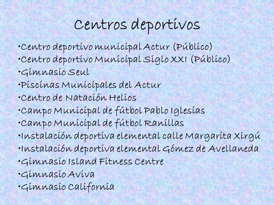 Centros deportivos Centro deportivo municipal Actur (Público)