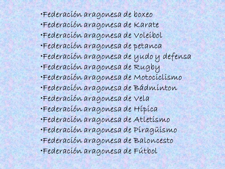 Federación aragonesa de boxeo