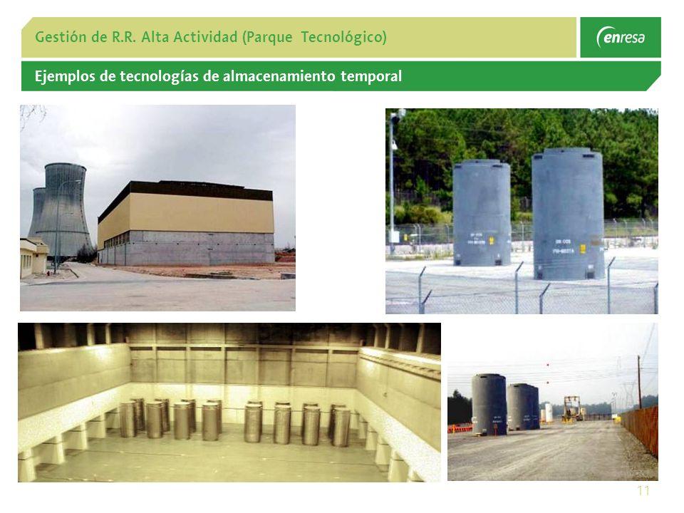Ejemplos de tecnologías de almacenamiento temporal