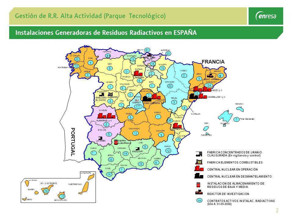 Instalaciones Generadoras de Residuos Radiactivos en ESPAÑA