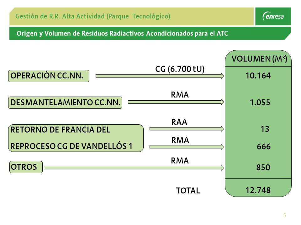 DESMANTELAMIENTO CC.NN. 1.055