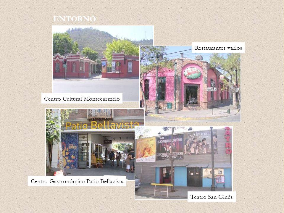 ENTORNO Restaurantes varios Centro Cultural Montecarmelo