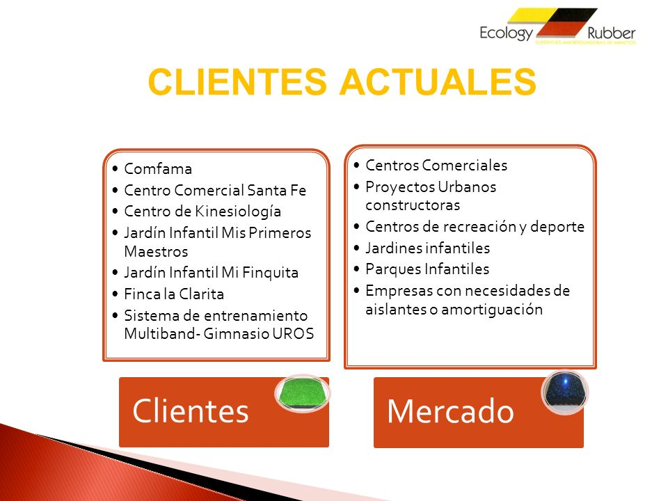 CLIENTES ACTUALES Clientes Comfama Centro Comercial Santa Fe