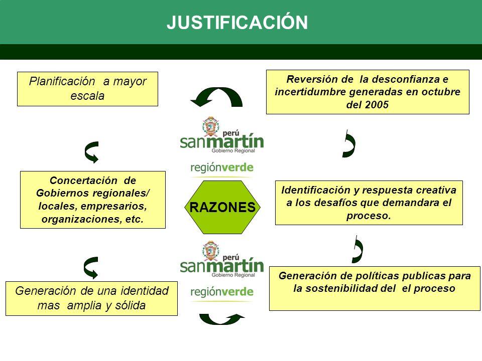 Generación de políticas publicas para la sostenibilidad del el proceso