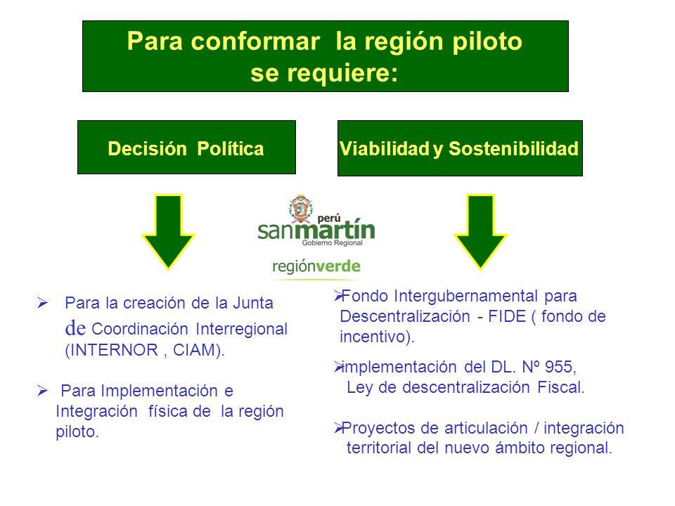 Para conformar la región piloto Viabilidad y Sostenibilidad