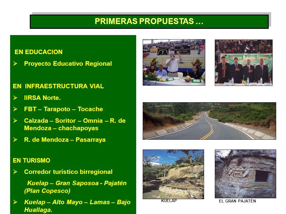 PRIMERAS PROPUESTAS … EN EDUCACION Proyecto Educativo Regional
