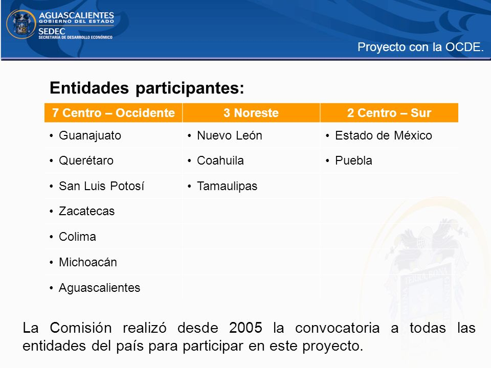 Entidades participantes: