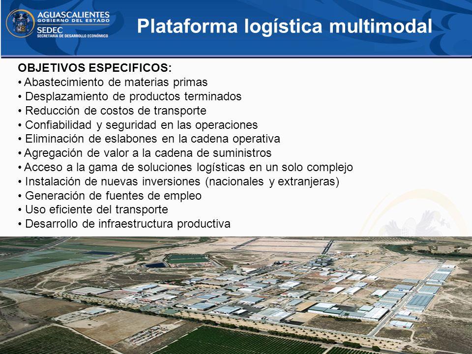 Plataforma logística multimodal
