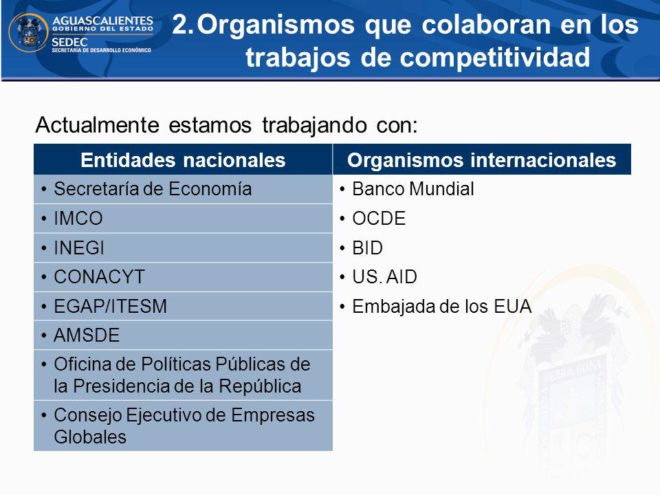 Organismos que colaboran en los trabajos de competitividad