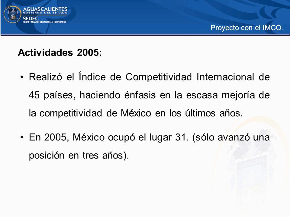Proyecto con el IMCO. Actividades 2005: