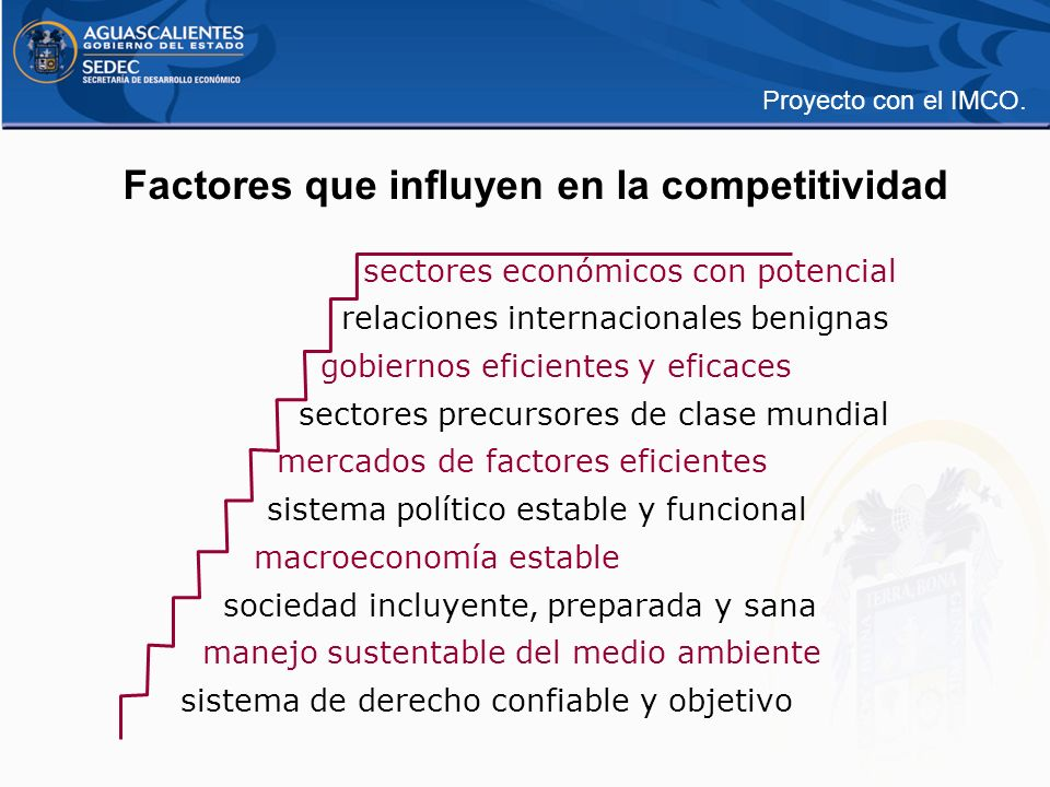 Factores que influyen en la competitividad