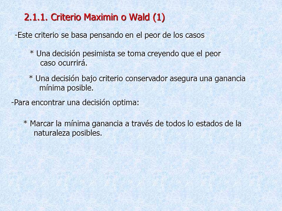 2.1.1. Criterio Maximin o Wald (1)