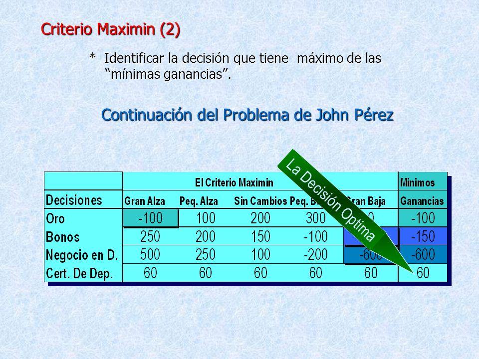 Criterio Maximin (2) La Decisión Optima