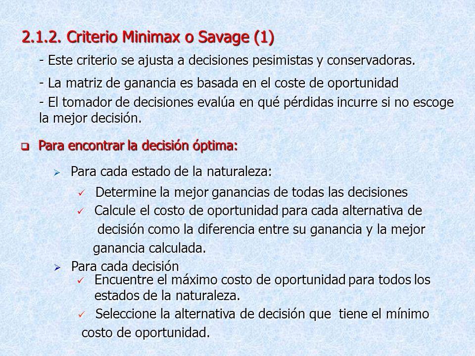 2.1.2. Criterio Minimax o Savage (1)