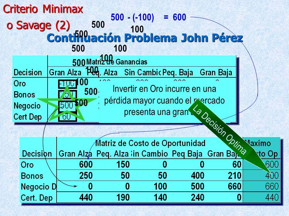 Continuación Problema John Pérez