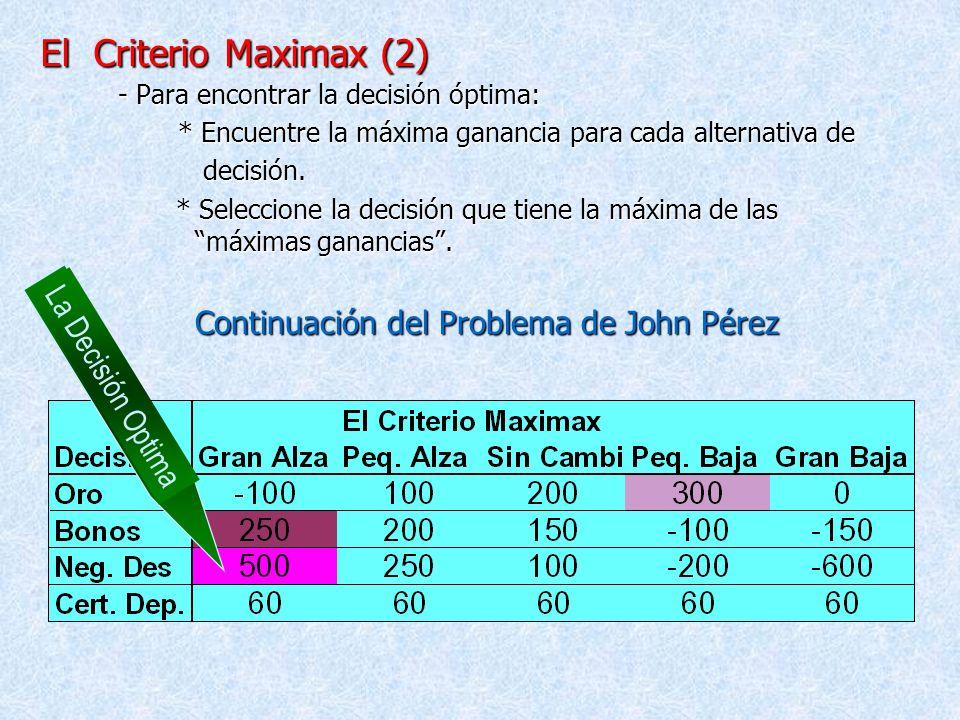 El Criterio Maximax (2) La Decisión Optima