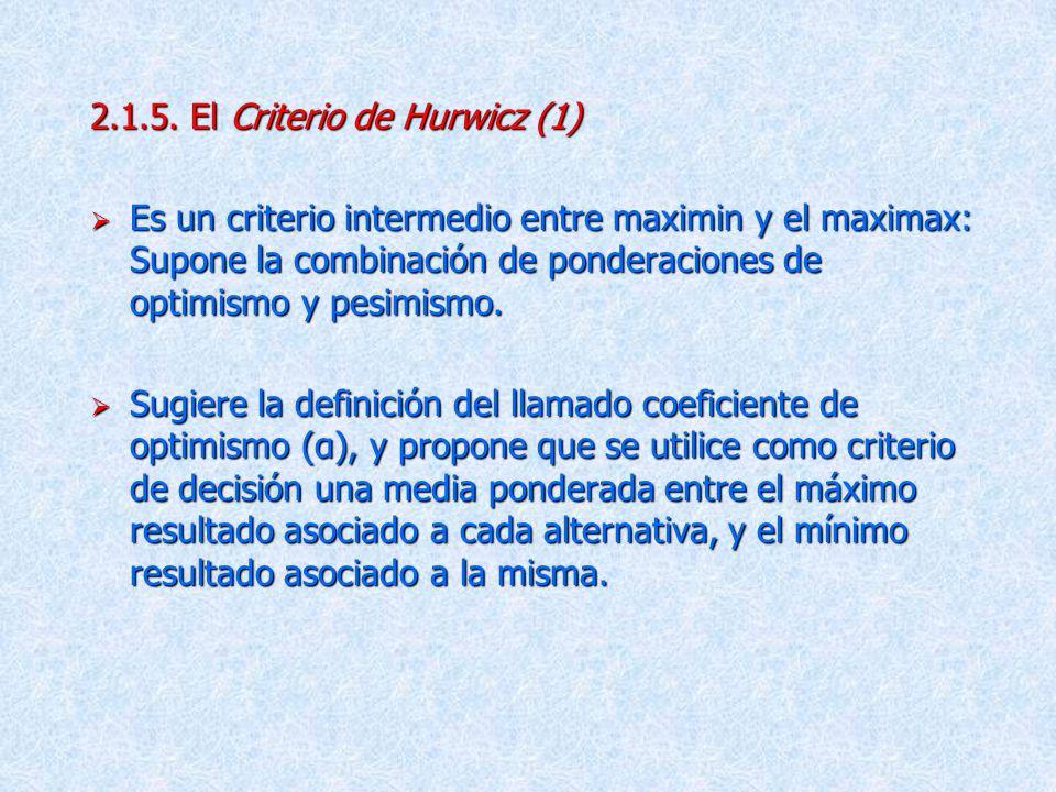 2.1.5. El Criterio de Hurwicz (1)