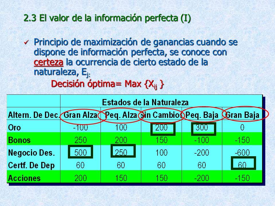 2.3 El valor de la información perfecta (I)