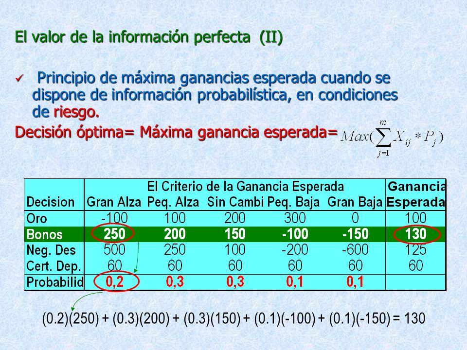 El valor de la información perfecta (II)