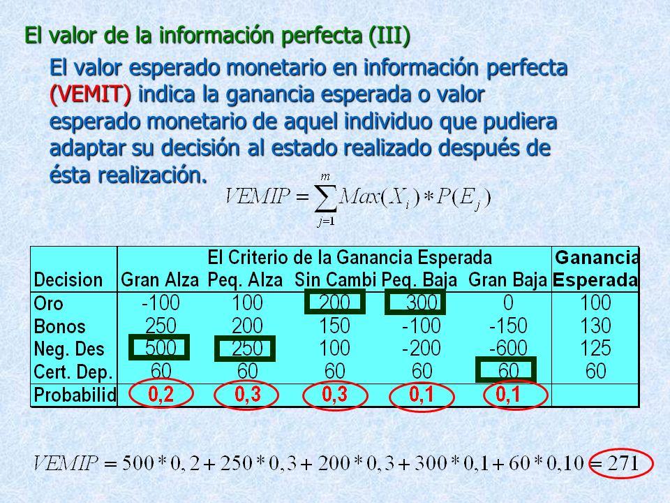 El valor de la información perfecta (III)