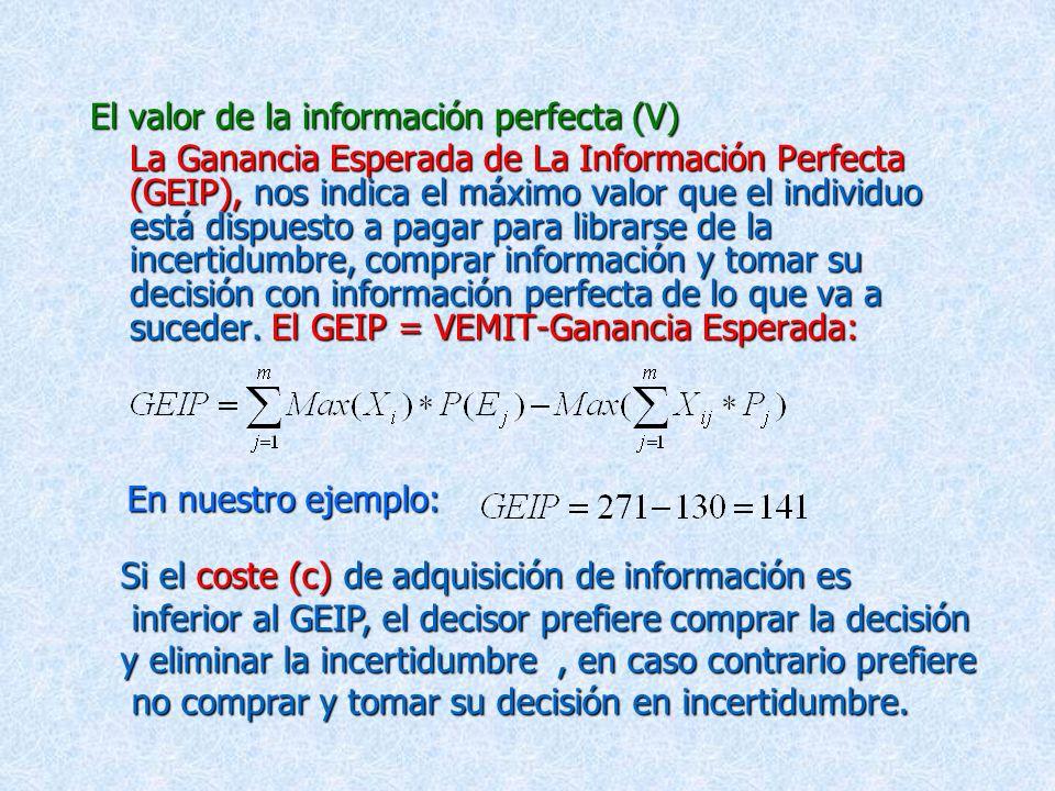 El valor de la información perfecta (V)