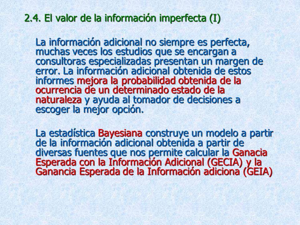 2.4. El valor de la información imperfecta (I)
