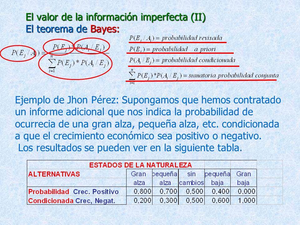 El valor de la información imperfecta (II)