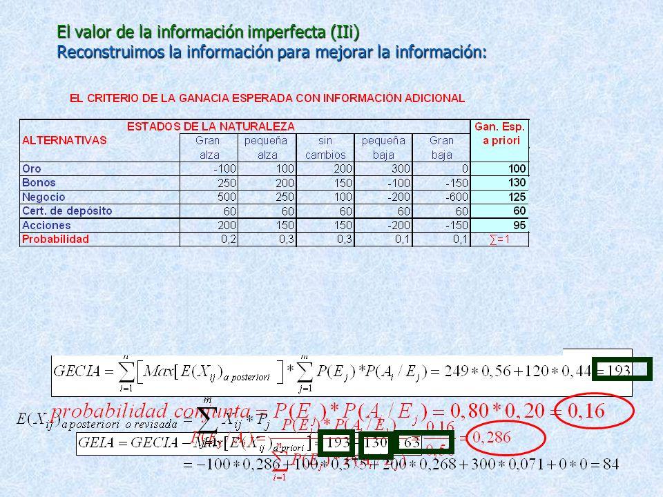 El valor de la información imperfecta (IIi)