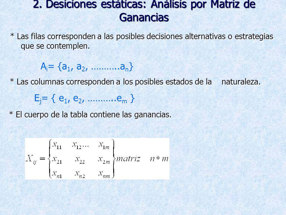 2. Desiciones estáticas: Análisis por Matriz de Ganancias
