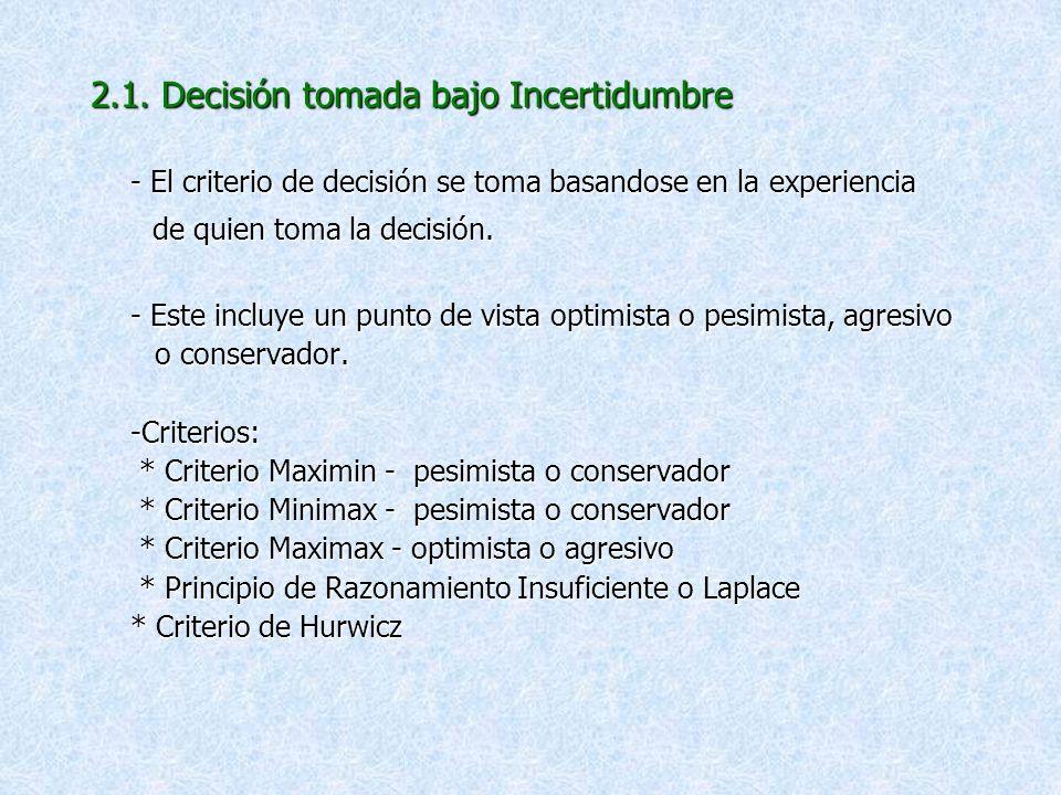 2.1. Decisión tomada bajo Incertidumbre